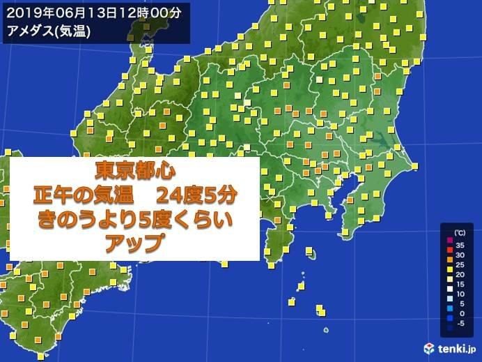 東京都心 午前中に気温25度以上 5日ぶりの夏日