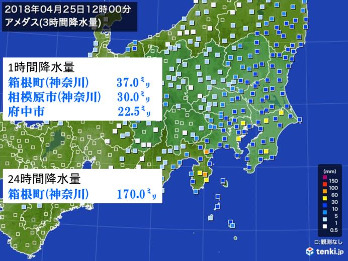 関東 春の嵐まとめ