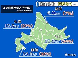 少雨の北海道 週末は大雨に
