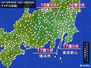 関東 梅雨寒 東京都心の正午の気温17度