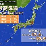 ヒンヤリ一転 各地で暑く 東京も10日ぶり真夏日