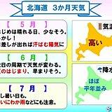 北海道の3か月予報 夏はじまり早そう