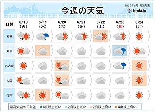 週間 梅雨前線 本州付近に停滞か