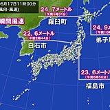 北日本で続く強風 ピーク越えるも注意