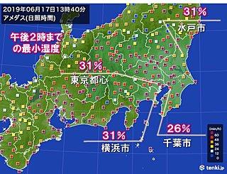 関東 梅雨時だけど空気カラッ 乾燥注意報も