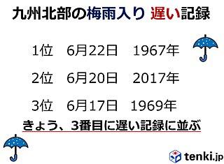 九州北部の梅雨入り 3番目に遅い記録に並ぶ