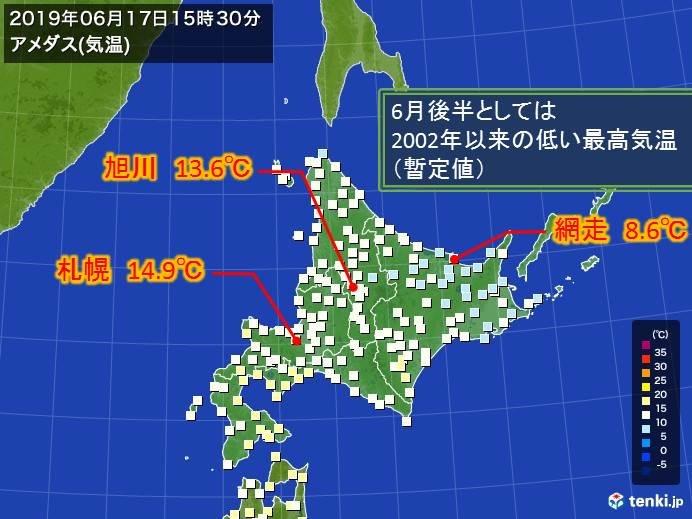 北海道 空気ひんやり 17年ぶりに低い最高気温