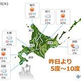 北海道 ひんやり空気 解消