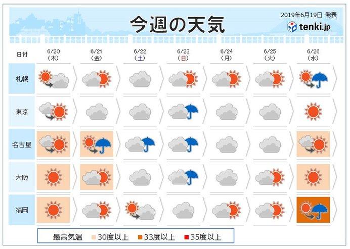 週間 土日はまた雨か 西日本の梅雨入りもそろそろ?