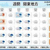 関東の週間 日差し少なく土日は雨
