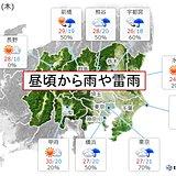 関東20日 きょうも急な雨や雷雨に注意を