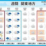 関東週間 梅雨らしい空が続く