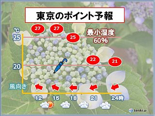 東京 午後の雨とかみなりに注意を