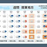 関東 土日の雨は? 来週は暑さも雨もレベルアップ