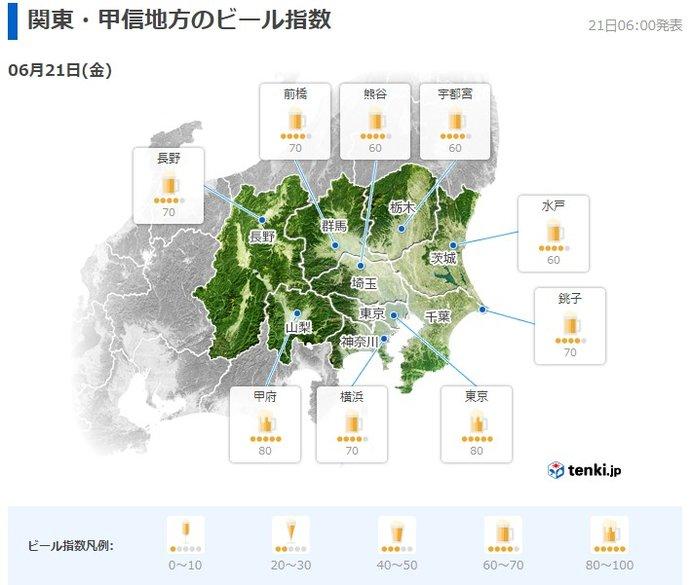 南風で気温上昇 駅など人の多い所は 蒸し暑さ倍増