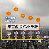 東京は梅雨空 気温も湿度も高いまま