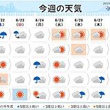 週間 土日は局地的に雨雲発達 木曜頃は西で広く雨に