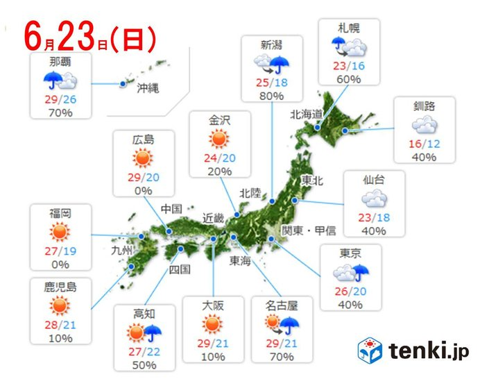23日の天気