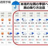 九州 水曜日から本格的な雨