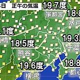 関東 梅雨空ひんやり 正午の気温20度に届かず