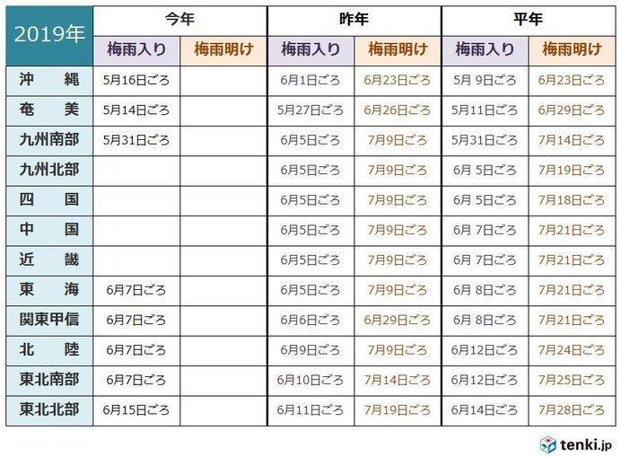 九州北部と中国四国は梅雨入りか