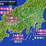 蒸し暑さ戻る 都心の正午の気温 前日より約7度上昇