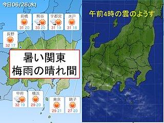 関東26日 きょう限定晴れて暑い一日に