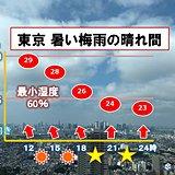 東京 晴れて気温が高い一日