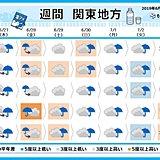 関東週間 梅雨空が続く 蒸し暑い日も
