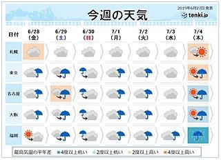 週間 関東あす明け方は荒天 日曜~月曜は広く大雨か