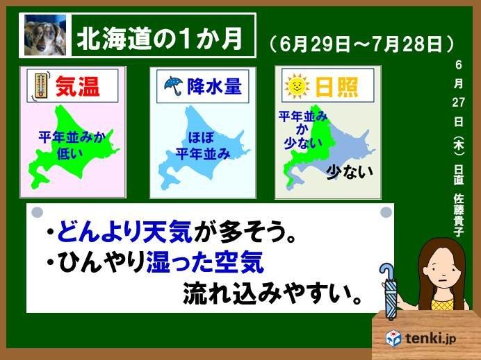 北海道の1か月 どんより・ジメジメ