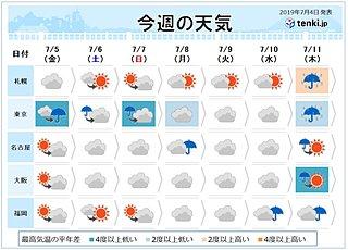 週間 あすは沖縄で激しい雨 週末は関東も雨