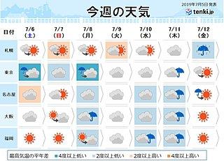週間 土曜は関東や東海でも 雨の降り方強まる