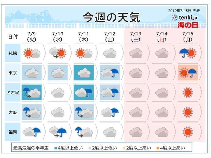 梅雨明け予想 2019