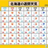 北海道 連休の天気や気温は…。