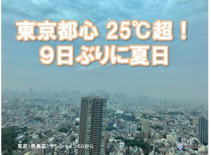 東京都心 7月ですが、、9日ぶりの夏日