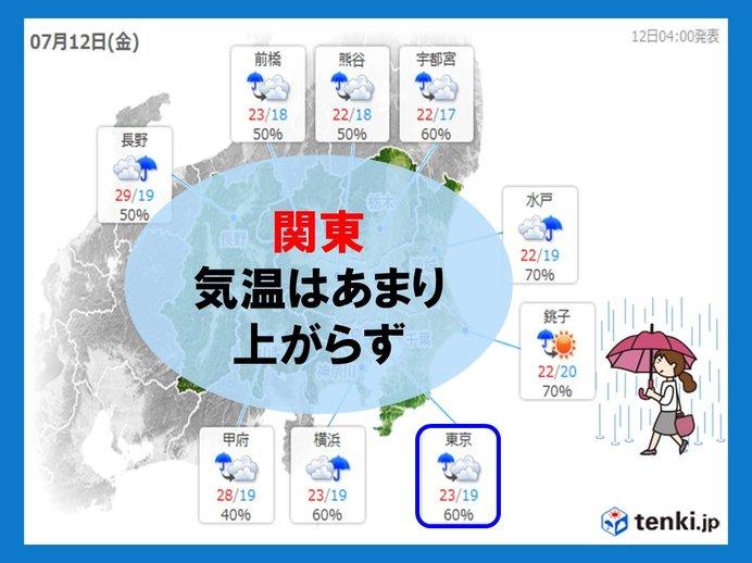 関東の最高気温5月並み 東京は26年前に並ぶ記録へ