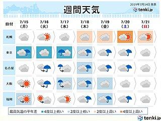 週間天気 北海道から九州 すっきりしない天気に