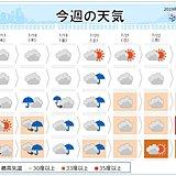 週間 熱帯低気圧は台風に 金曜は大雨の恐れ