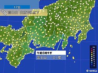 富士山頂氷点下 登山は十分な防寒を