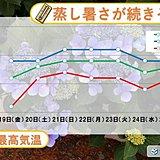 北海道 蒸し暑さが続きそう