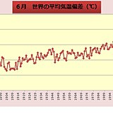 6月の世界平均気温 過去1位