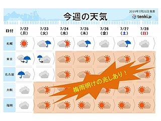 今週天気 関東以西 いよいよ梅雨明けか?