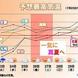 週間 梅雨明け秒読み 夏空とともに猛烈な暑さも