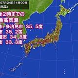 猛烈な暑さ 京都や岐阜で今年初35度超え
