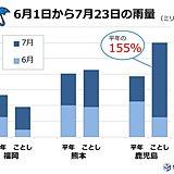 九州 梅雨まとめ 南部中心降水量多い