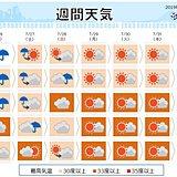 週間 土日は台風接近のおそれ 月曜以降は広く夏空