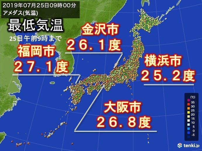 日間 京都 市 天気 予報 25