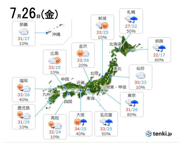 26日(金)全国の天気