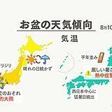 2019年「お盆の天気傾向」 日本気象協会発表
